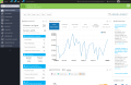 Dashboard prestashop